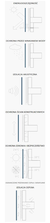 Cechy-elewacje-Dekton-PION-połowa-rozmiaru